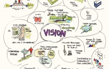 Garden City Lands Community Visioning: Ideas Fair, Stakeholder Workshop, Video and Communications